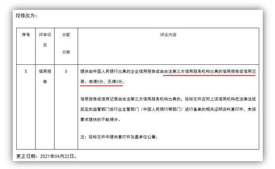 招投标必看 使用第三方信用报告可为企业加分?招标公告:5分!
